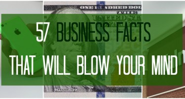 57 Fascinating Business Facts That Will Blow Your Mind