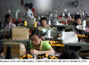 China labor force
