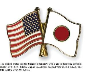 biggest economy