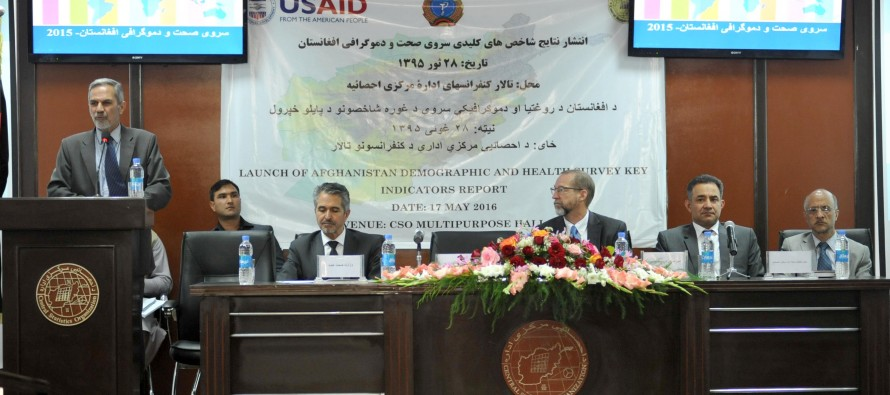 First-Ever Demographic and Health Survey Completed in Afghanistan; Children's Survival Improving