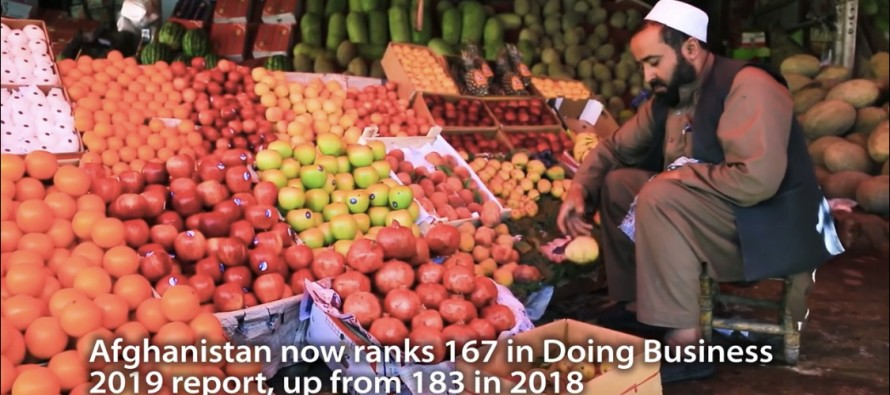 Doing Business Report: Afghanistan Among Top 10 Global Improvers