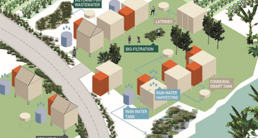 Why access to improved sanitation is so important for Afghanistan?