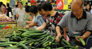 China's Inflation Easing