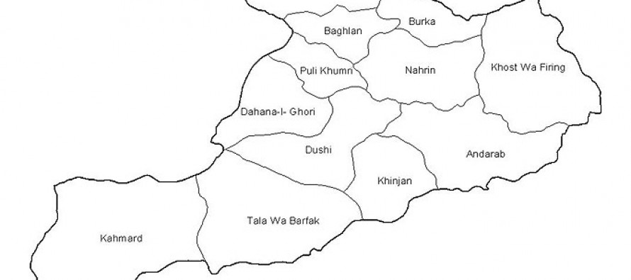 Germany funds development projects in Baghlan