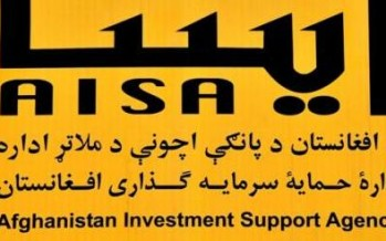 Investment falls by 29% in Afghanistan