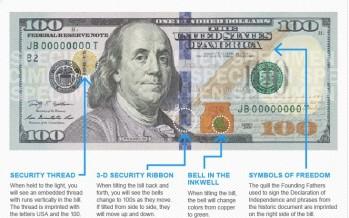 New 100 US dollar bills released in Kabul Market