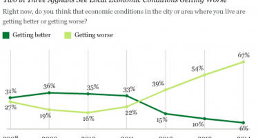 Afghans not too optimistic about economic situation