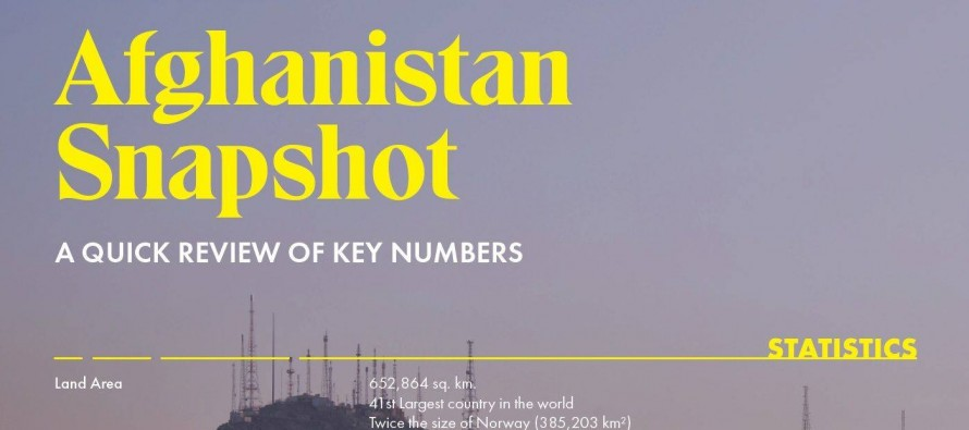 Afghanistan has its first executive business magazine