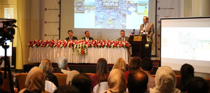 Survey Reveals Improvement in Afghans' Confidence Toward Security, Economy