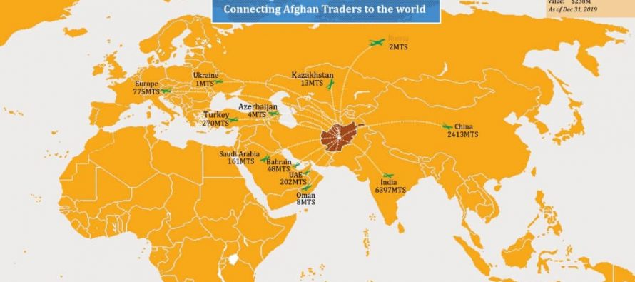 33% Hike In Afghanistan's Exports As A Result OfAir Corridors
